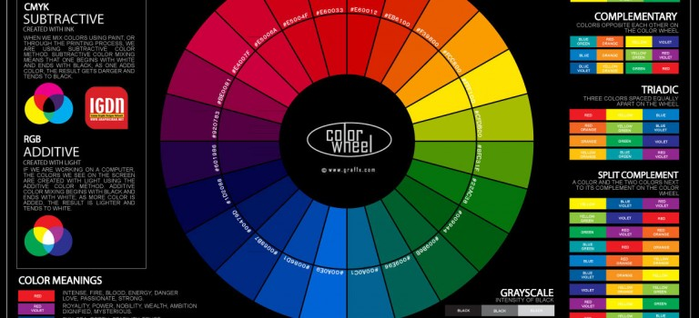 چرخه رنگ color-wheel
